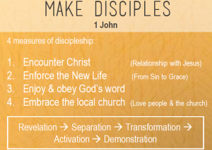 Make Disciples Square