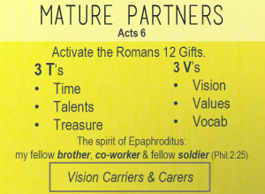Mature Partners Square