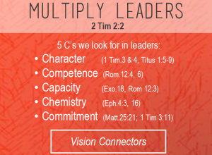 Multiply Leaders Square