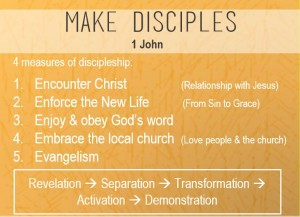 Update Make Disciples Orange Square
